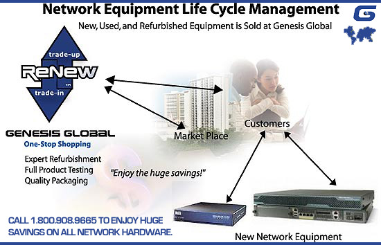 Genesis Global Buys Trades Used Network Equipment